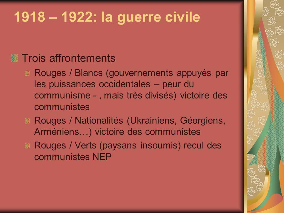 1918 – 1922: la guerre civile Trois affrontements