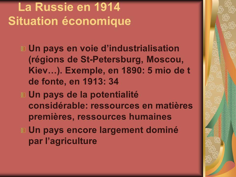 La Russie en 1914 Situation économique