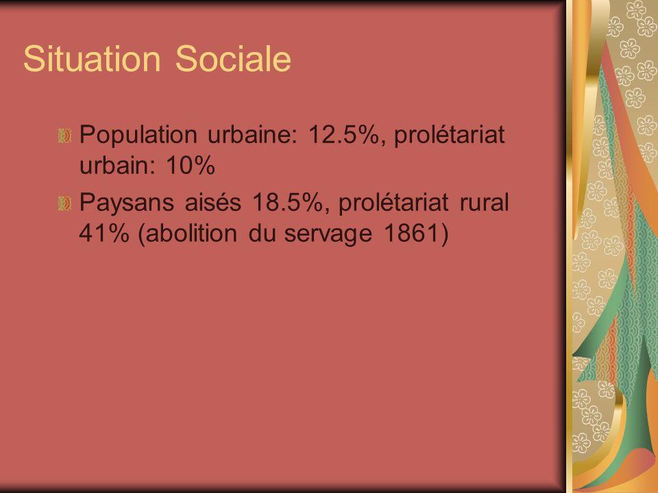 Situation Sociale Population urbaine: 12.5%, prolétariat urbain: 10%