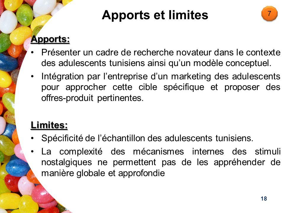 Apports et limites Apports: Limites: