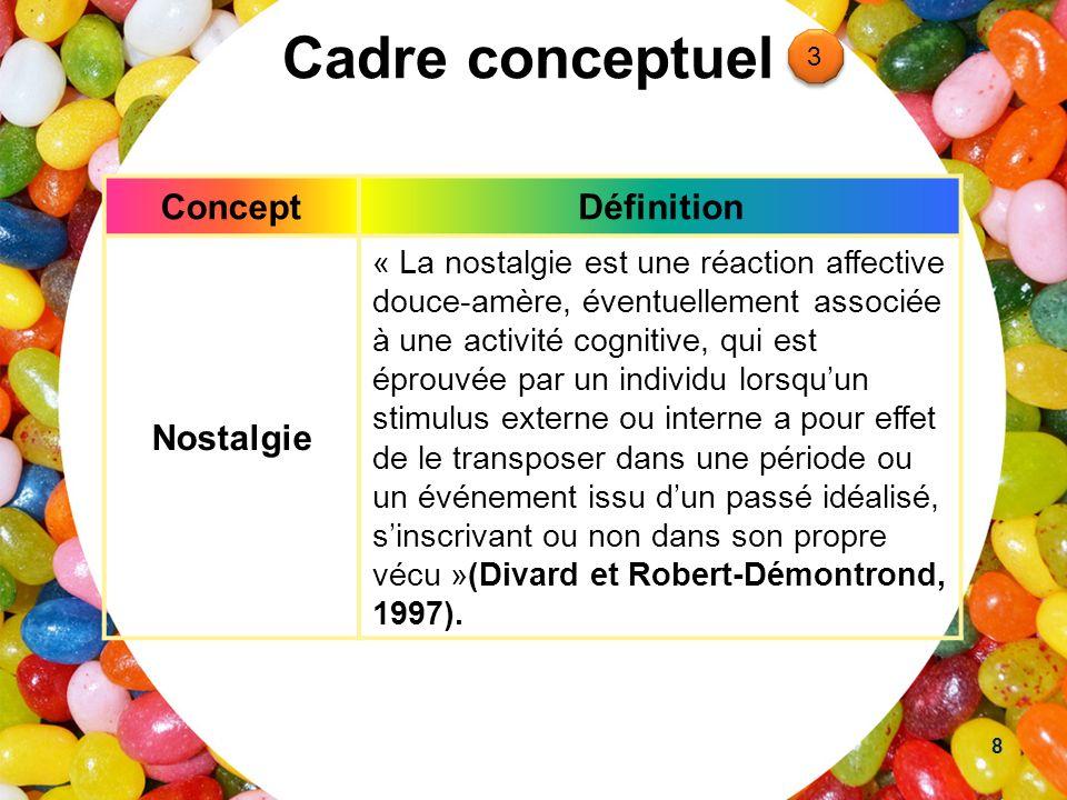 Cadre conceptuel Concept Définition Nostalgie