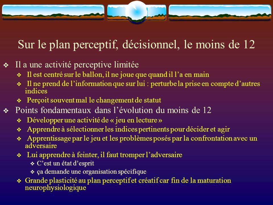 Sur le plan perceptif, décisionnel, le moins de 12