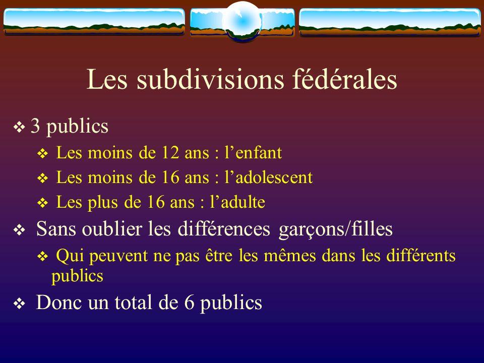 Les subdivisions fédérales