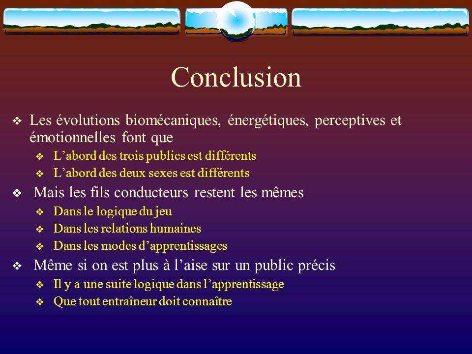Conclusion Les évolutions biomécaniques, énergétiques, perceptives et émotionnelles font que. L'abord des trois publics est différents.