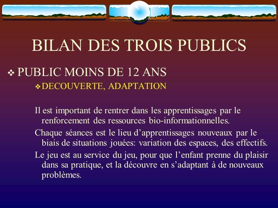 BILAN DES TROIS PUBLICS