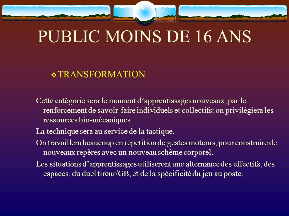PUBLIC MOINS DE 16 ANS TRANSFORMATION