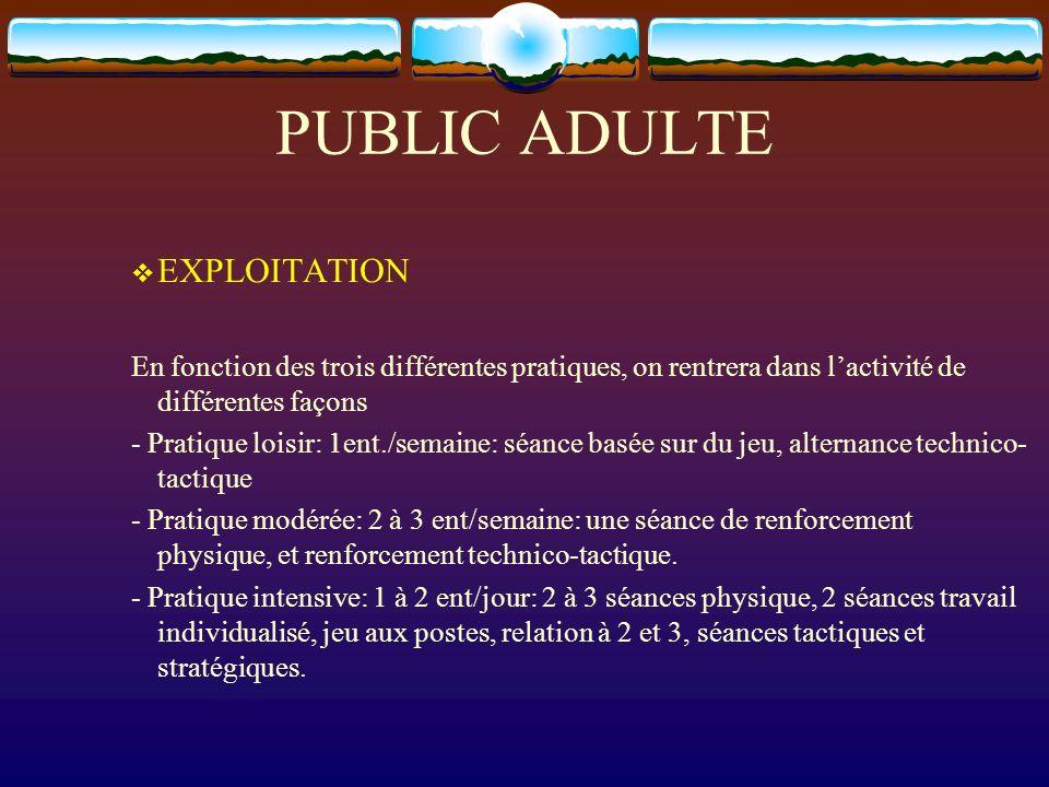 PUBLIC ADULTE EXPLOITATION