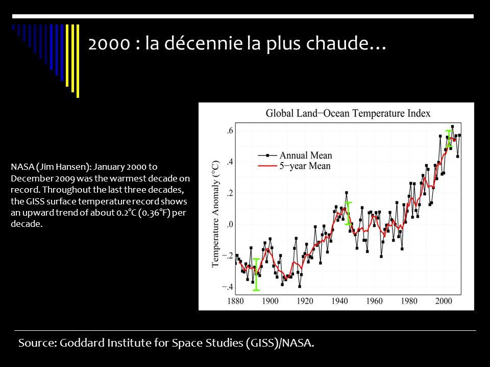 2000 : la décennie la plus chaude…