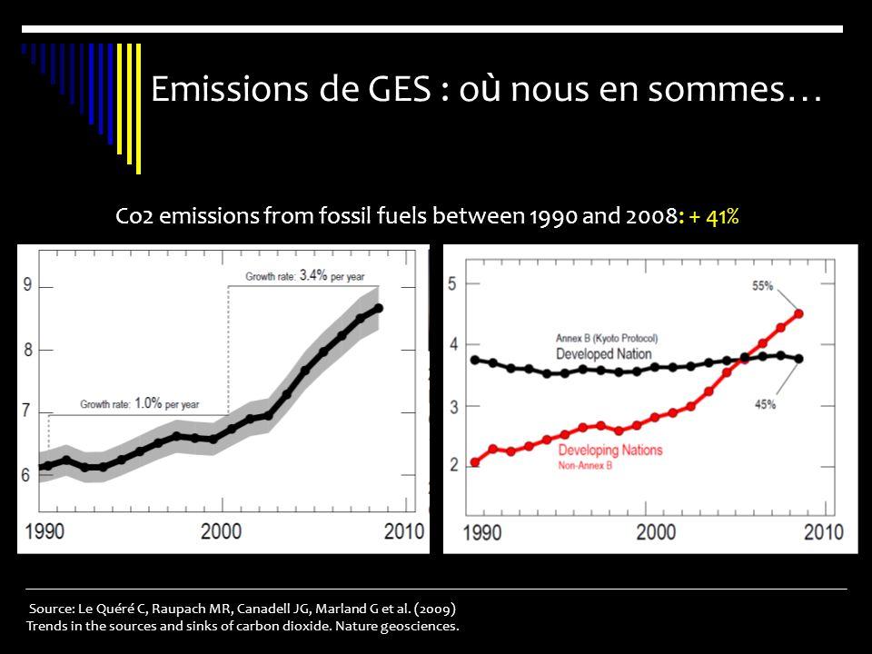 Emissions de GES : où nous en sommes…