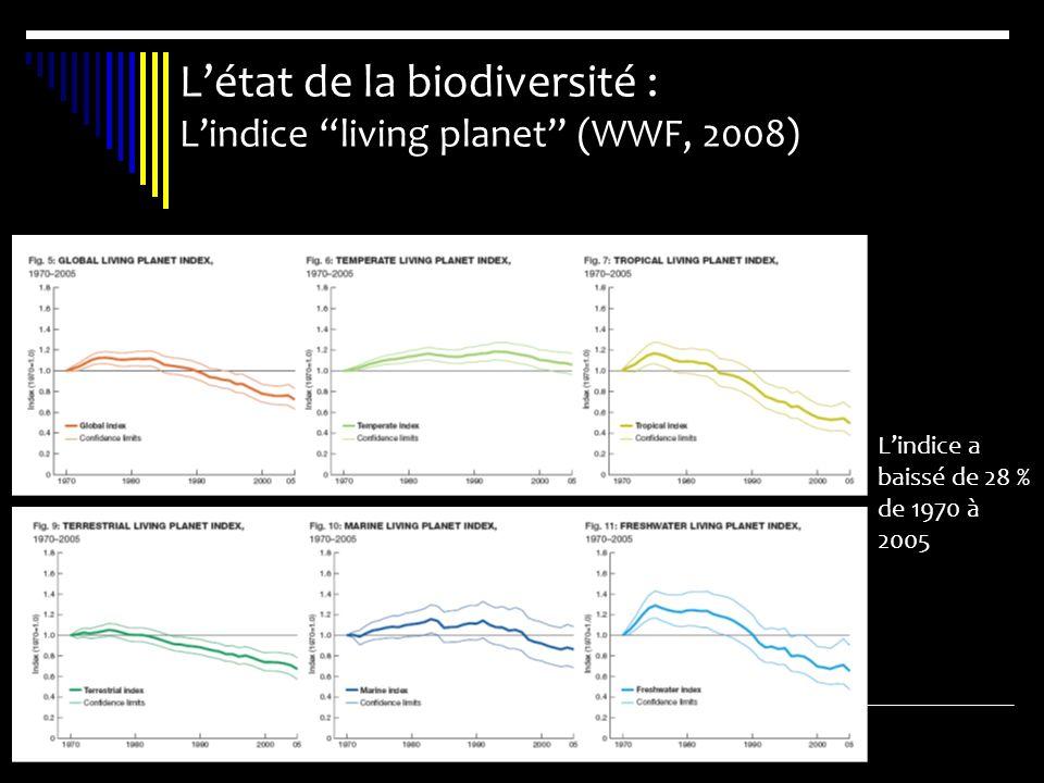 L'état de la biodiversité : L'indice living planet (WWF, 2008)