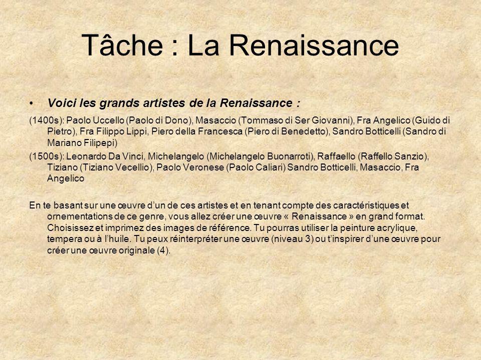 Tâche : La Renaissance Voici les grands artistes de la Renaissance :