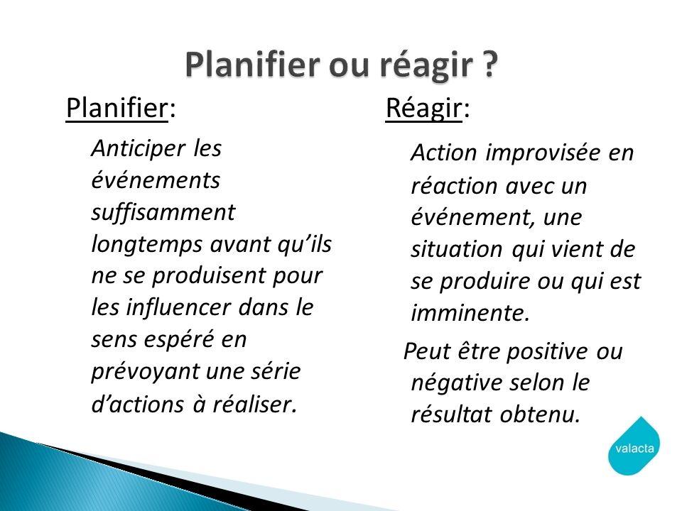 Planifier ou réagir Planifier: Réagir:
