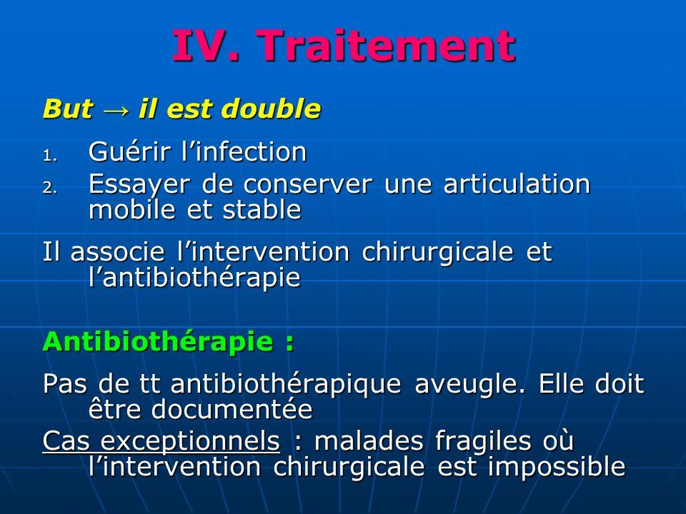 IV. Traitement But → il est double Guérir l'infection