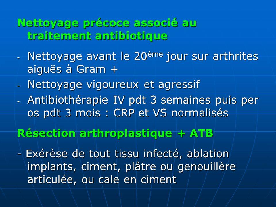 Nettoyage précoce associé au traitement antibiotique