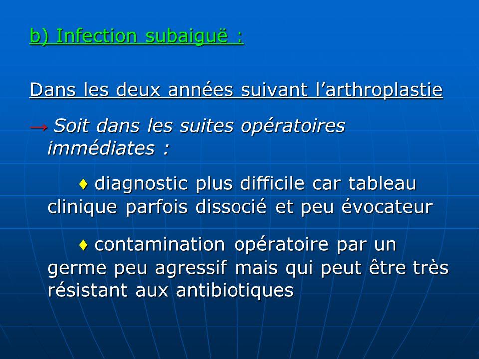 b) Infection subaiguë :