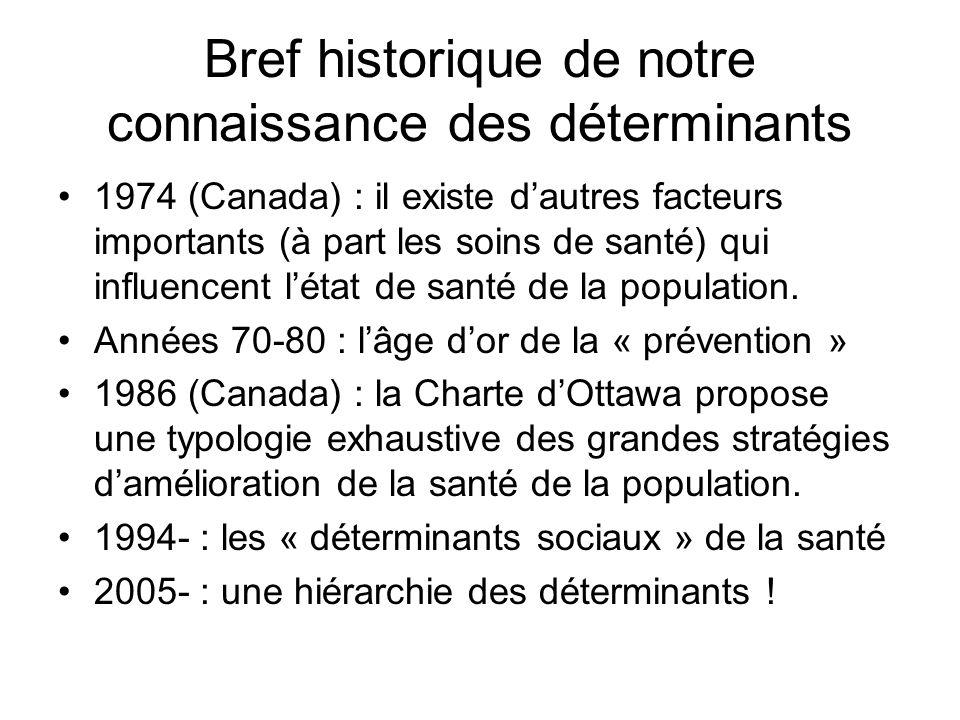 Bref historique de notre connaissance des déterminants