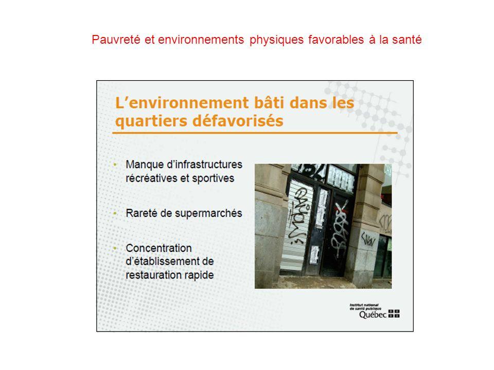Pauvreté et environnements physiques favorables à la santé