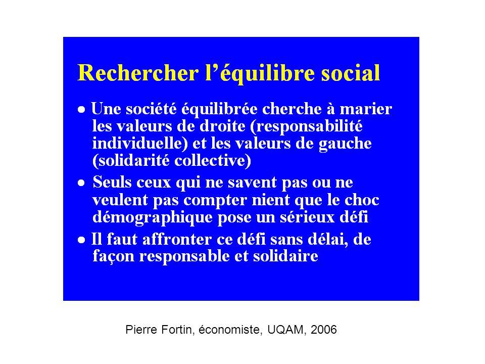Pierre Fortin, économiste, UQAM, 2006