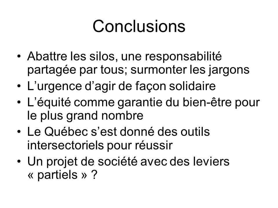 Conclusions Abattre les silos, une responsabilité partagée par tous; surmonter les jargons. L'urgence d'agir de façon solidaire.