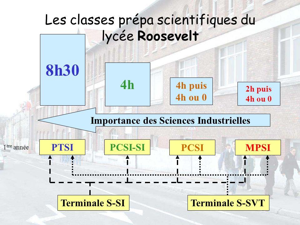 Les classes prépa scientifiques du