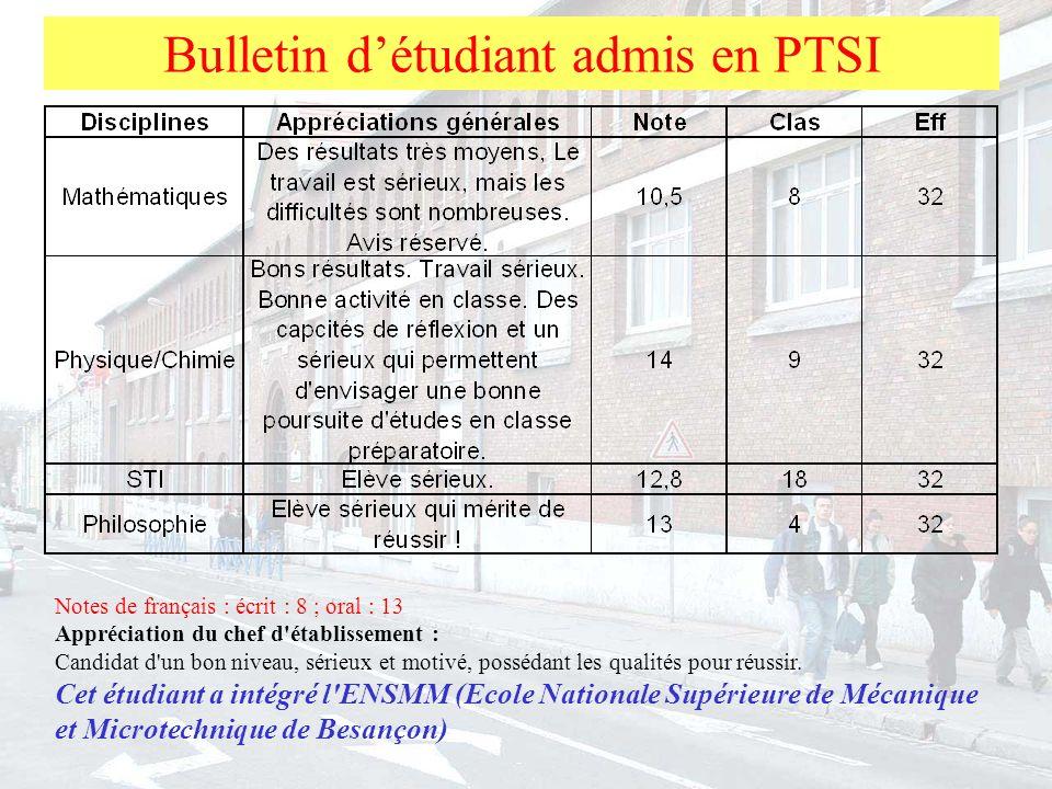 Bulletin d'étudiant admis en PTSI