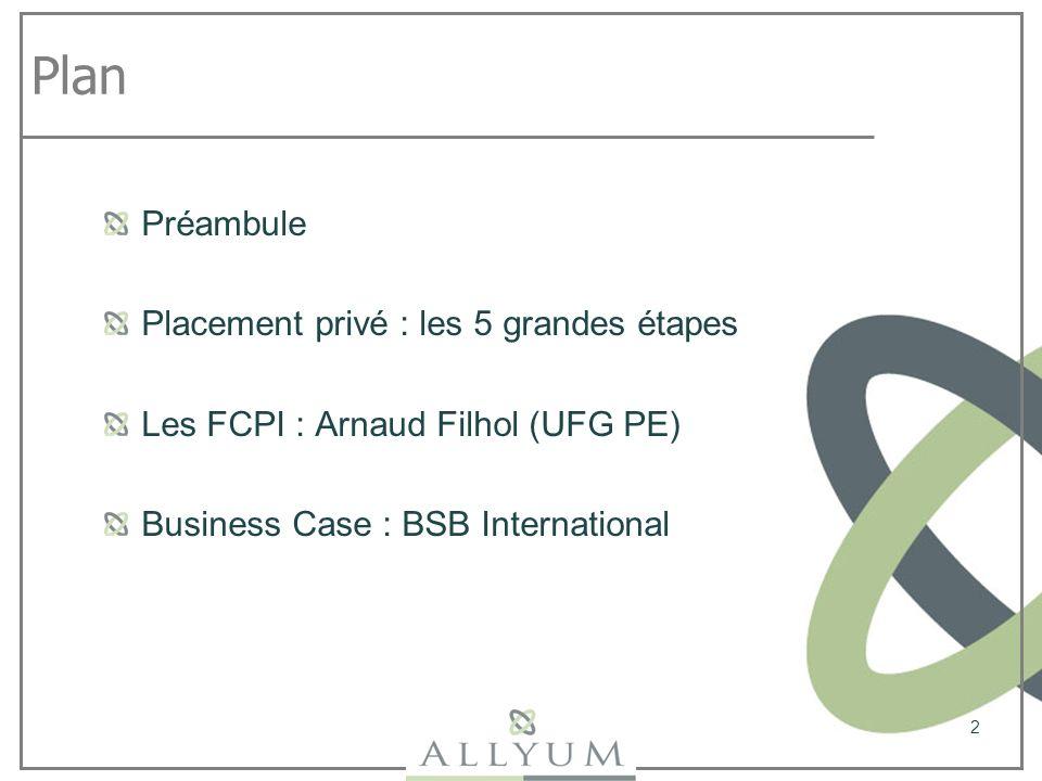 Plan Préambule Placement privé : les 5 grandes étapes