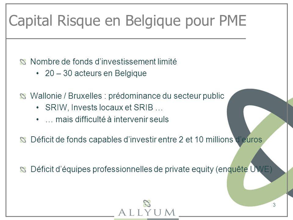 Capital Risque en Belgique pour PME