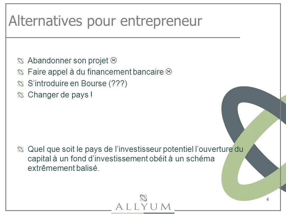 Alternatives pour entrepreneur