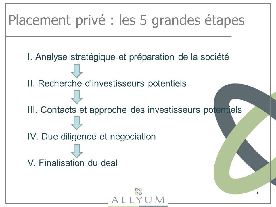 Placement privé : les 5 grandes étapes