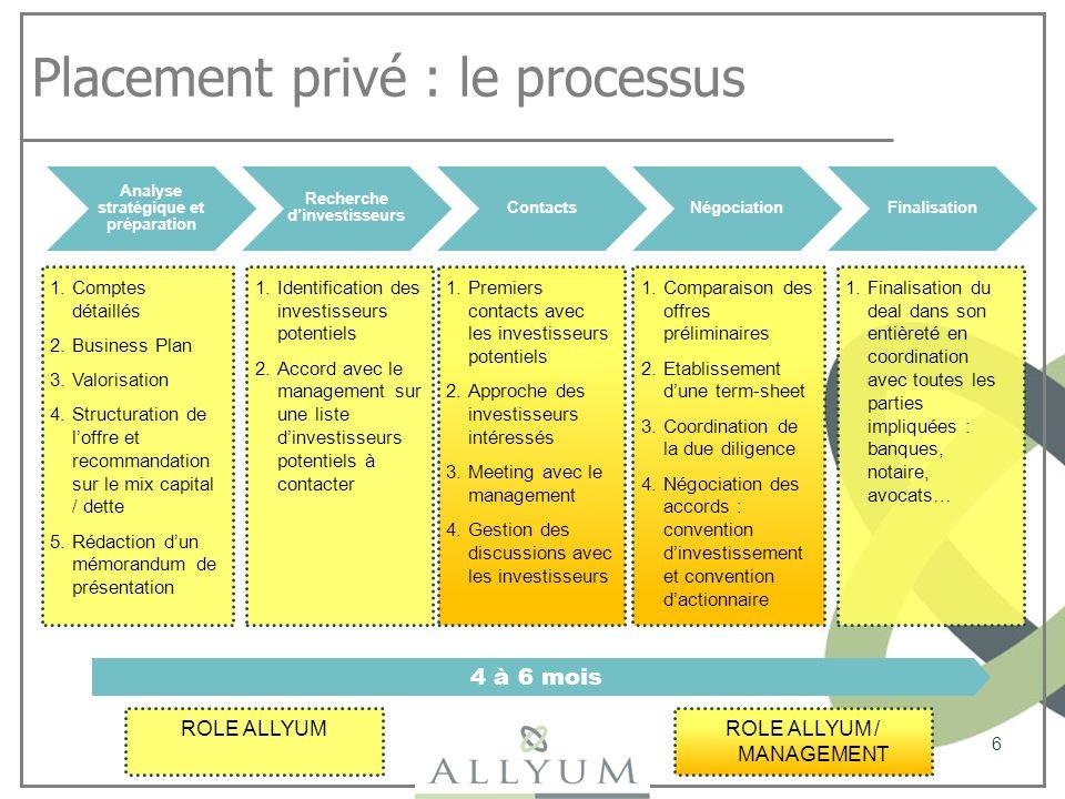 Placement privé : le processus