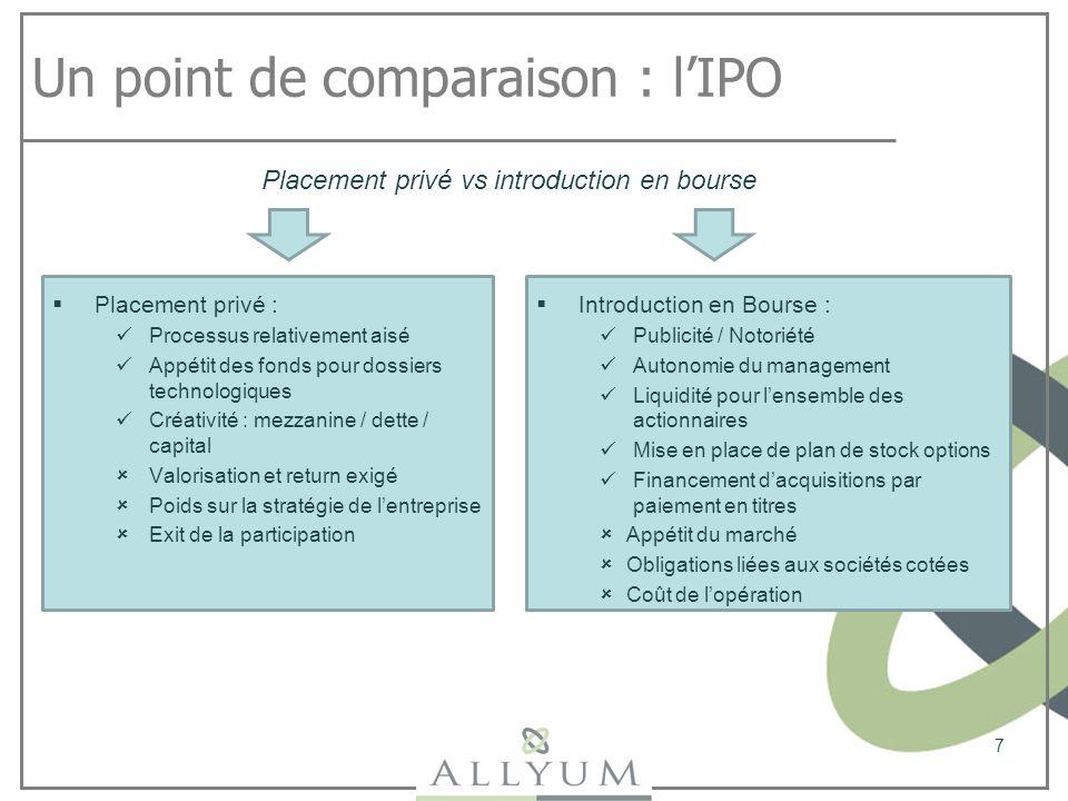 Un point de comparaison : l'IPO