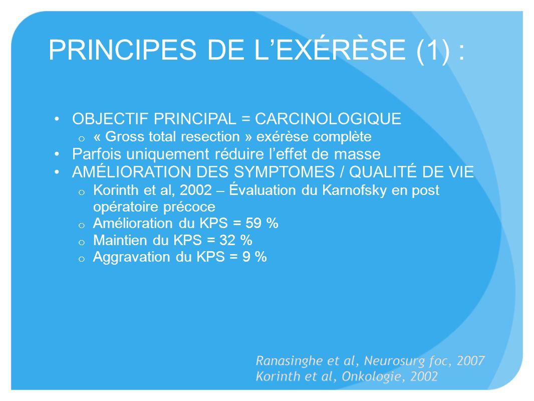 PRINCIPES DE L'EXÉRÈSE (1) :
