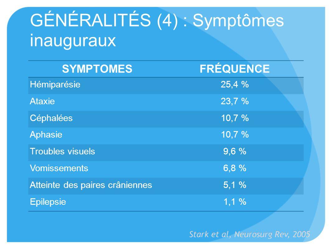 GÉNÉRALITÉS (4) : Symptômes inauguraux