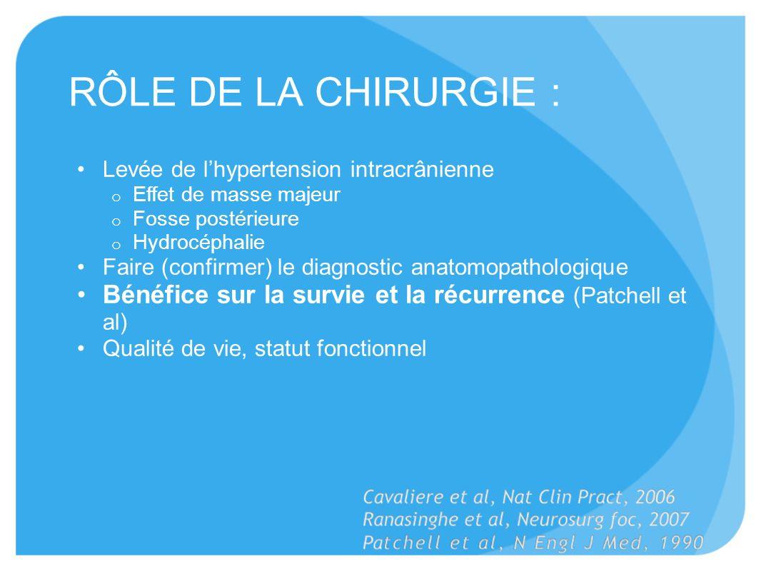 RÔLE DE LA CHIRURGIE : Levée de l'hypertension intracrânienne. Effet de masse majeur. Fosse postérieure.