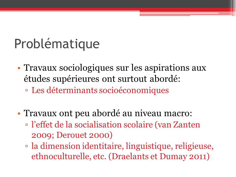 Problématique Travaux sociologiques sur les aspirations aux études supérieures ont surtout abordé: