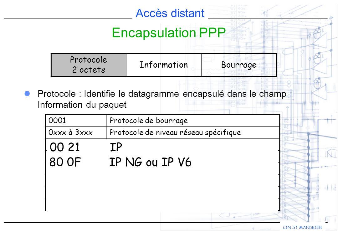 Encapsulation PPP 00 21 IP 00 2B IPX 80 0F IP NG ou IP V6