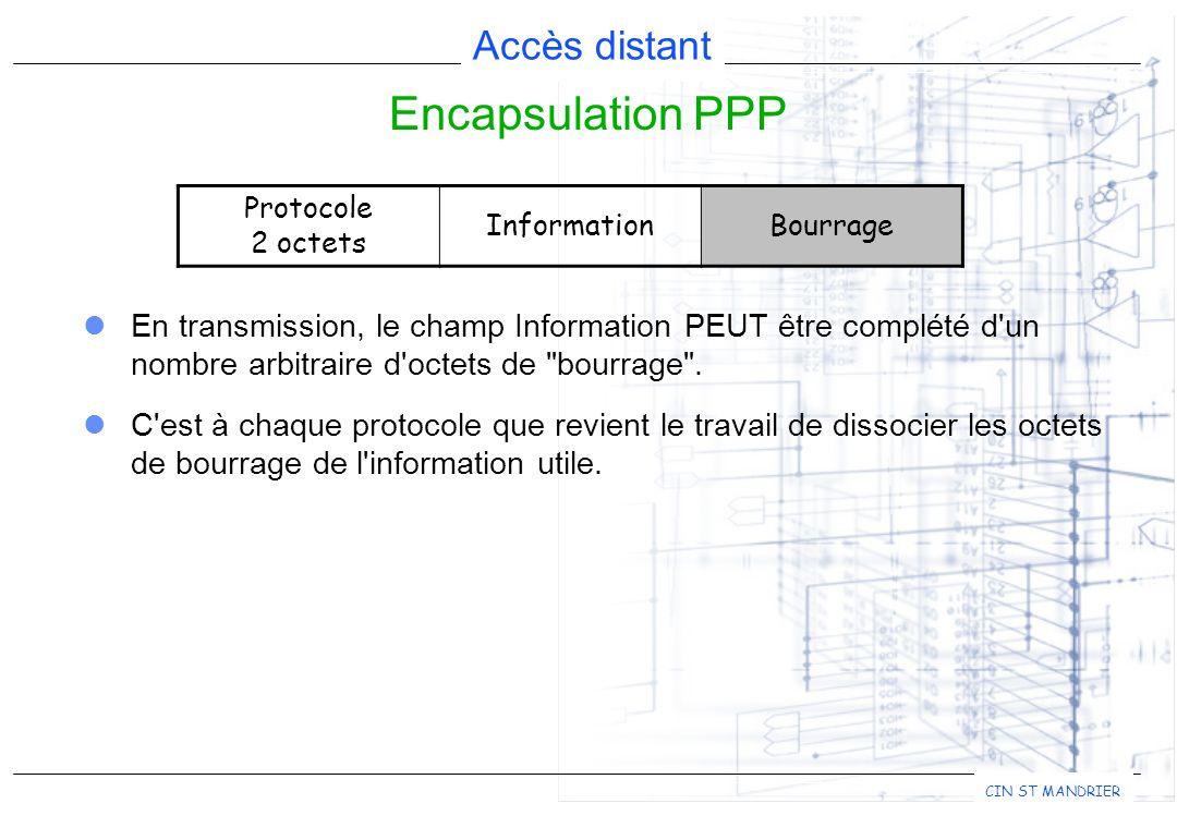 Encapsulation PPP En transmission, le champ Information PEUT être complété d un nombre arbitraire d octets de bourrage .