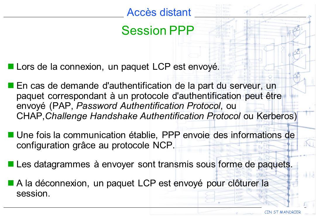 Session PPP Lors de la connexion, un paquet LCP est envoyé.