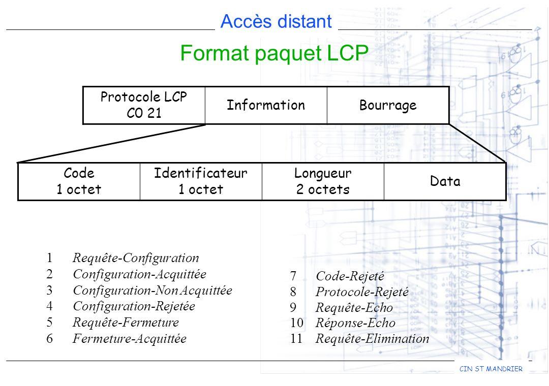 Format paquet LCP Protocole LCP C0 21 Information Bourrage Longueur