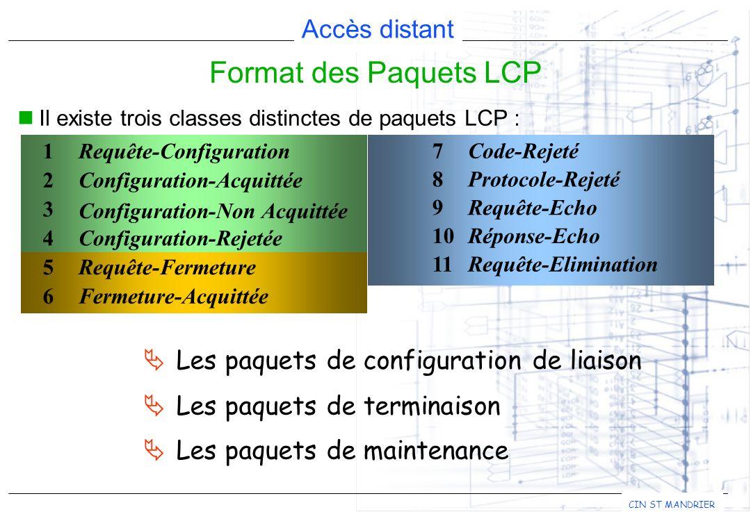Format des Paquets LCP Les paquets de configuration de liaison