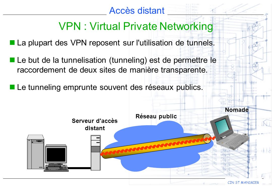 VPN : Virtual Private Networking