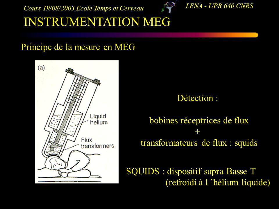 INSTRUMENTATION MEG Principe de la mesure en MEG Détection :