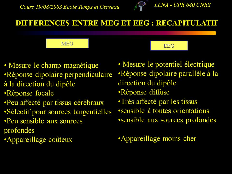 DIFFERENCES ENTRE MEG ET EEG : RECAPITULATIF