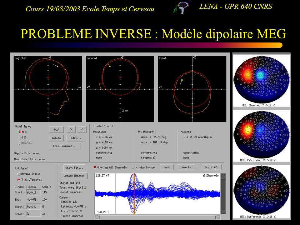 PROBLEME INVERSE : Modèle dipolaire MEG