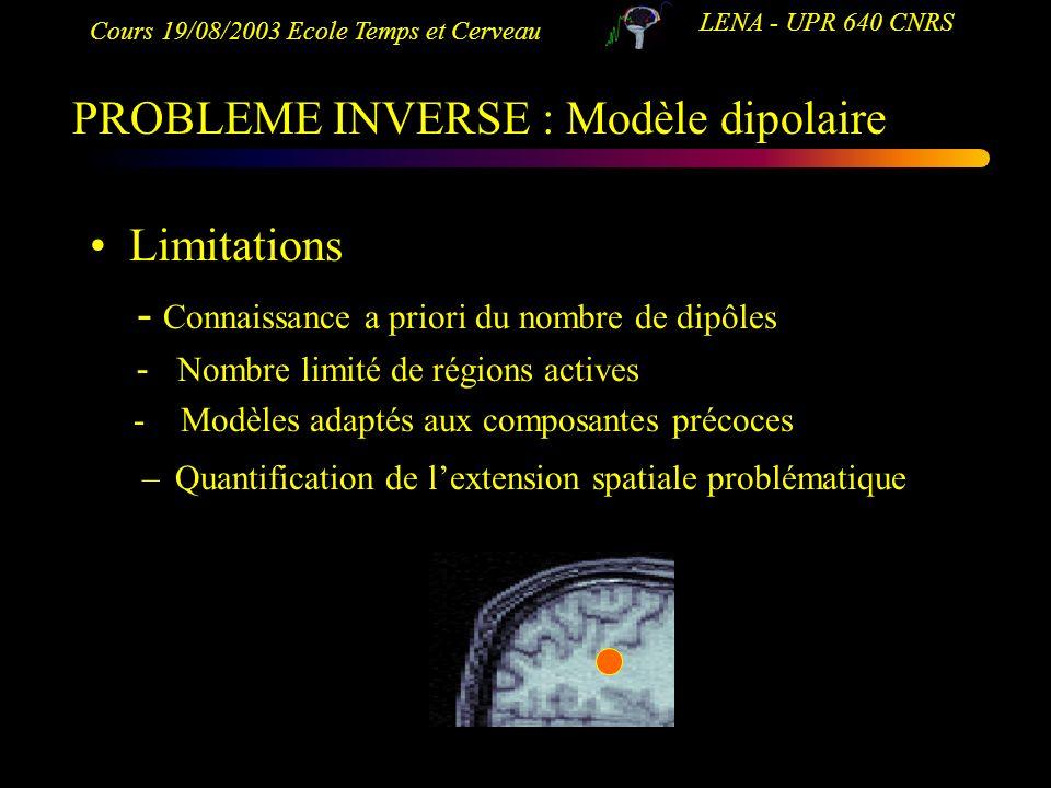 PROBLEME INVERSE : Modèle dipolaire