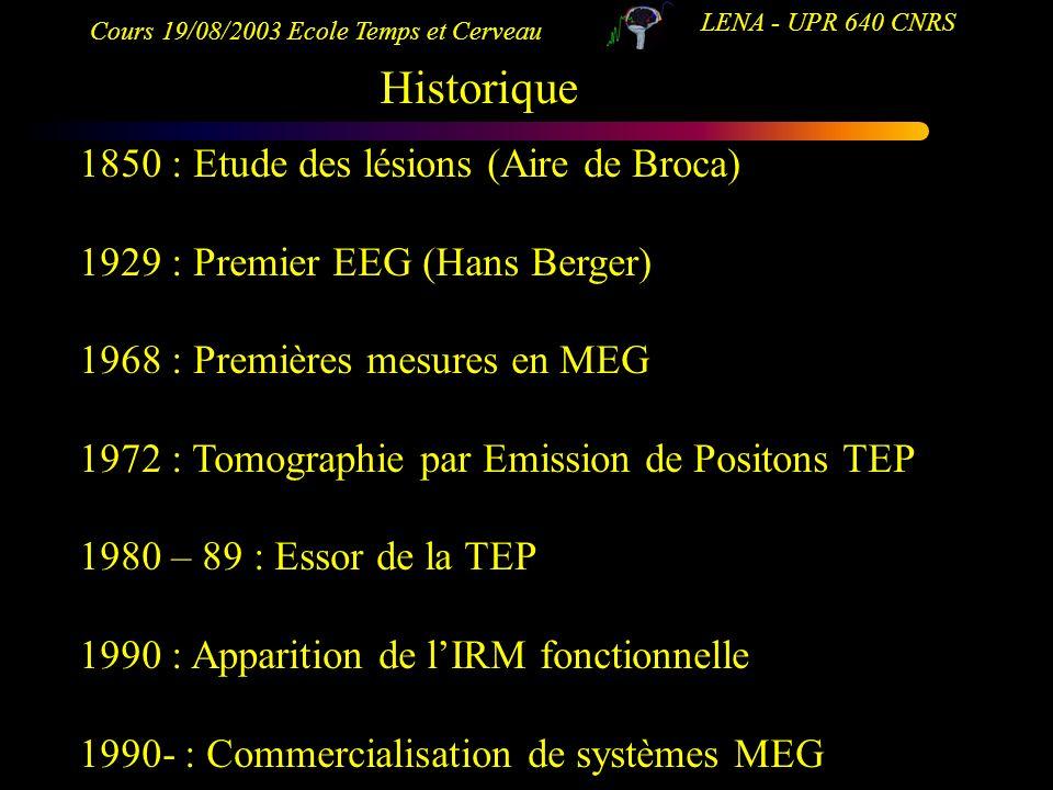Historique 1850 : Etude des lésions (Aire de Broca)
