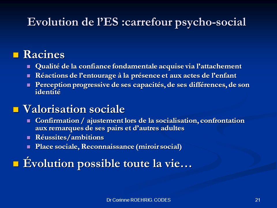 Evolution de l'ES :carrefour psycho-social