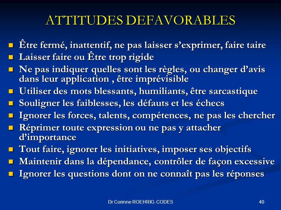 ATTITUDES DEFAVORABLES