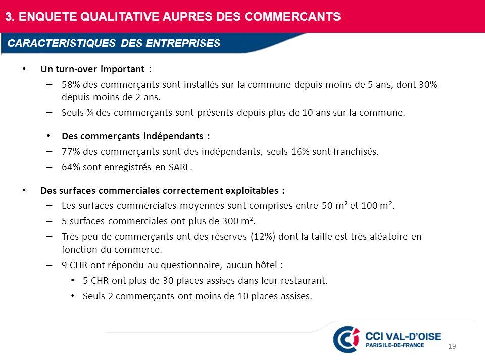 3. ENQUETE QUALITATIVE AUPRES DES COMMERCANTS
