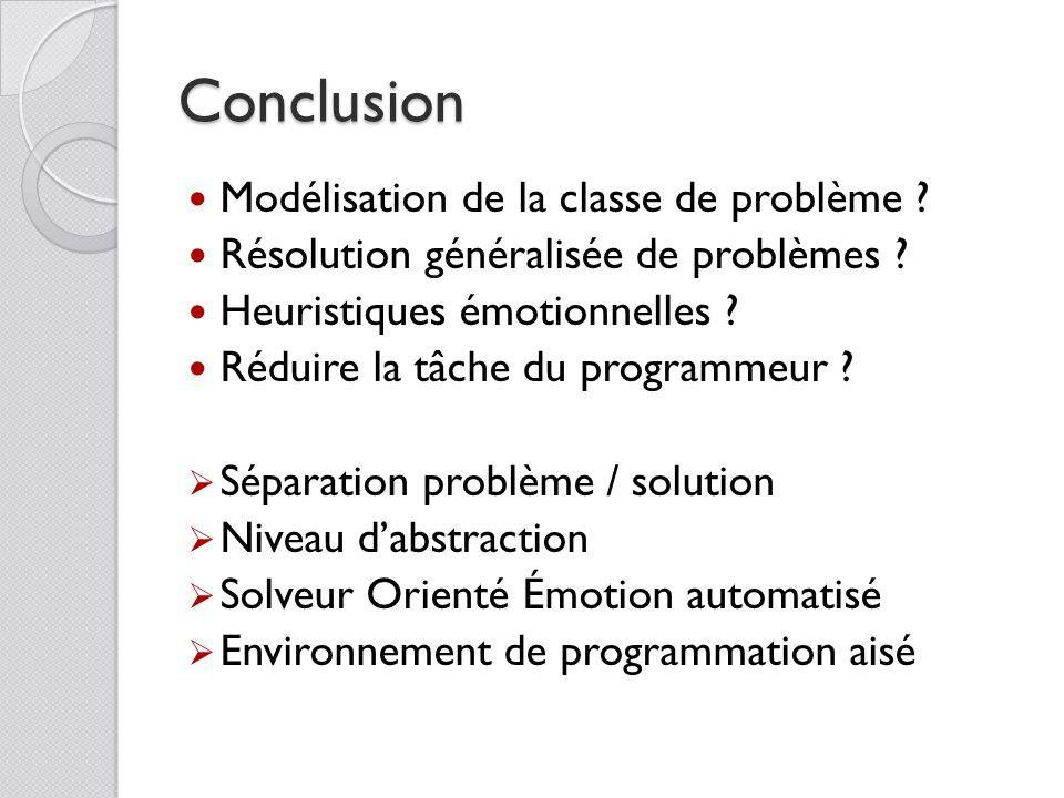 Conclusion Modélisation de la classe de problème